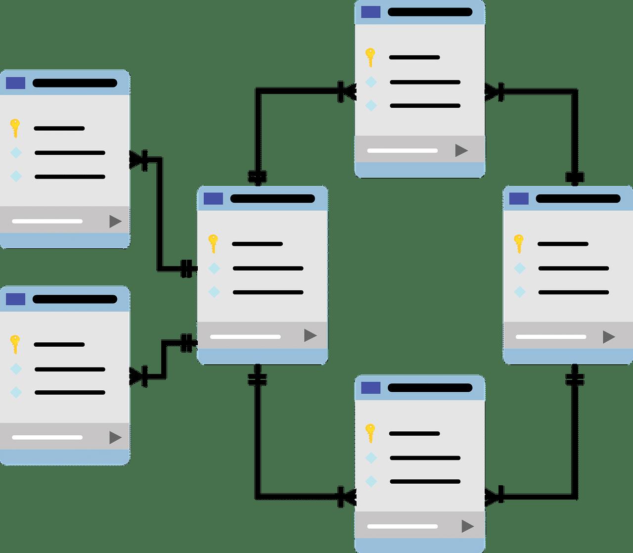 Estructura de una base de datos
