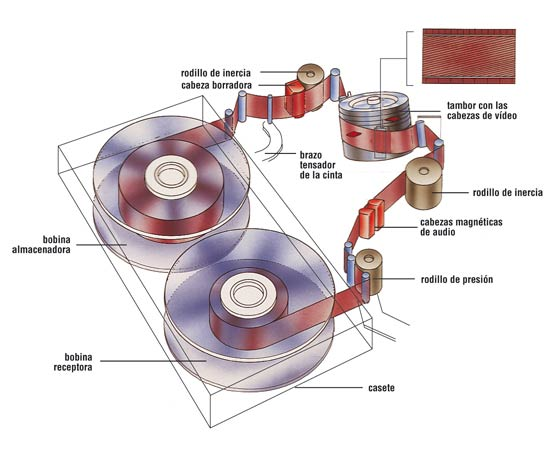 cintas magneticas