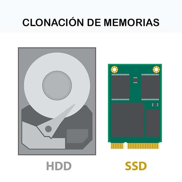 clonar-disco-duro-a-ssd